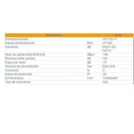 Amplificadores y Fuentes de alimentación TELEVES Amplificador TV vivienda 1E 2S+TV Televes 552840