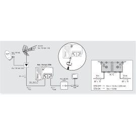 Amplificadores y Fuentes de alimentación TELEVES Fuente de alimentación MATV-Satélite Picokom Televés 5796