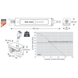 S.A. CHARMEX, S.A. Bomba de Condensados Aspen Mini Aqua para Aire Acondicionado