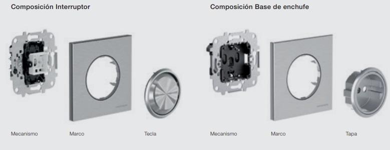 Detalle mecanismo Skymmoon