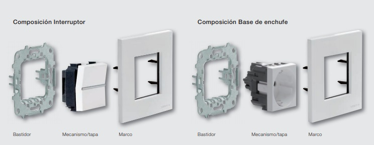 Composición interruptor Zenit