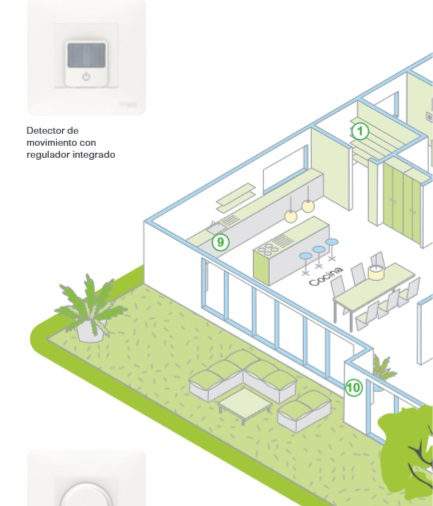 Productos Smart de la linea new unica de Schneider Electric