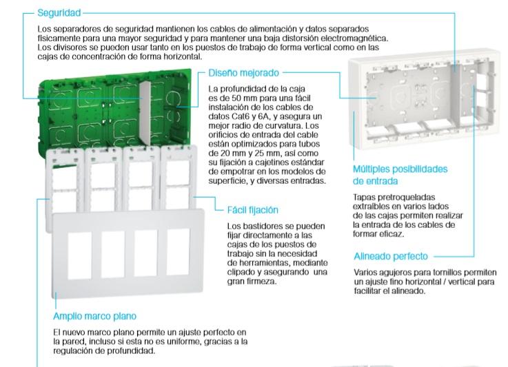 Cajas de Mecanismos de la linea de New Unica Schneider Electric en Qmadis