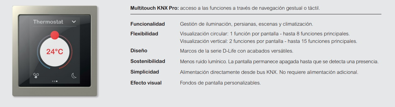 Multitouch KNX Pro