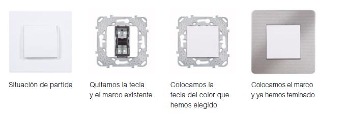 New UNICA Schneider compatibilidad