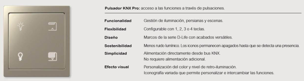 Pulsador KNK Pro de la nueva serie D-Life de Schneider Electric