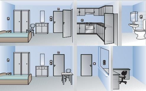 Sistema de señalización y avisos para viviendas y residencias