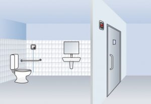 Sistema de señalización para discapacitados