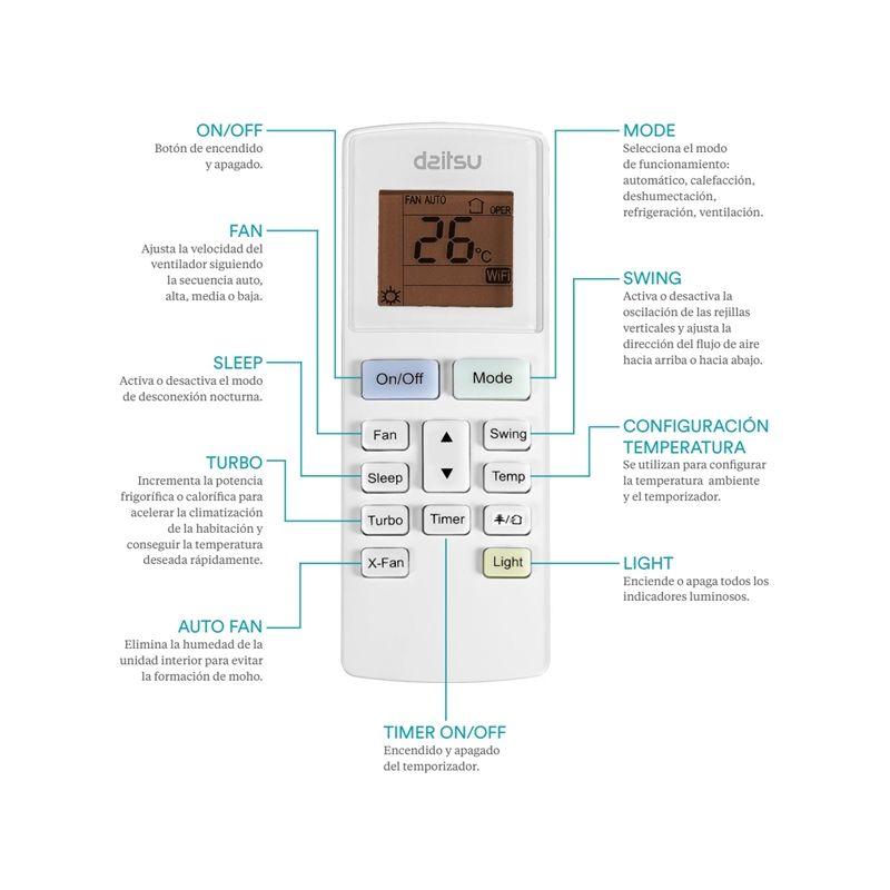 Aire acondicionado split inverter con bomba de calor para climatizar tu hogar