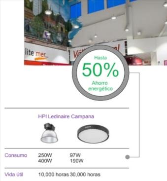 Aumente la productividad con campanas LED de Philips Ledinaire