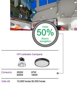 Campana LED de Philips Ledinaire