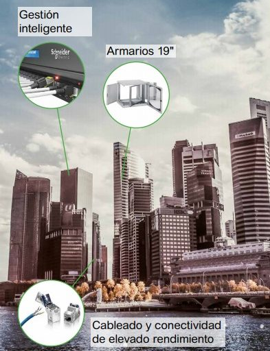 Conectividad en Edificios con Schneider Electric en Qmadis