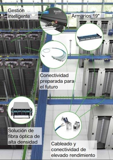 Gama de Voz y Datos Actassi de Schneider Rebajados