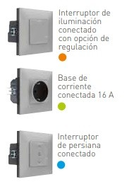 Mecanismos inteligentes Valena Next with Netatmo: el control de tu hogar