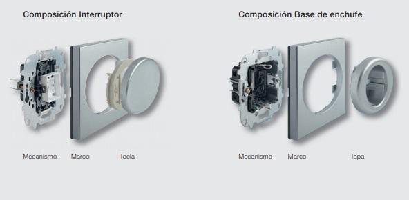 detalles de mecanismo Tacto