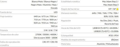 Cómo iluminar tu casa con focos empotrados LED