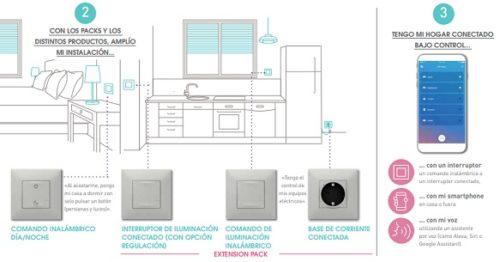 Mayor ahorro de energía con domótica en casa