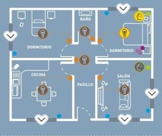 Instalación mecanismos Valena Next with Netatmo