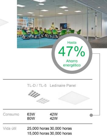 Panel LED Philips Ledinaire