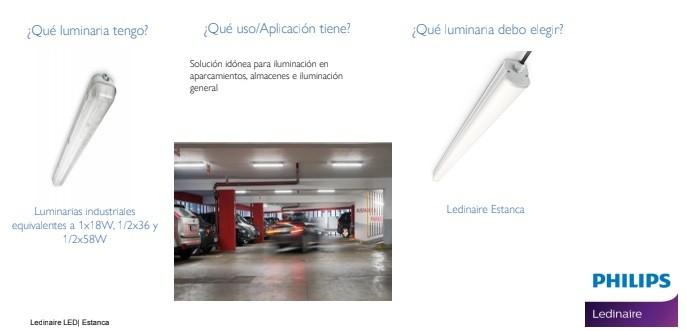 Pantalla estanca LED  Slim Philips Ledinaire en Qmadis