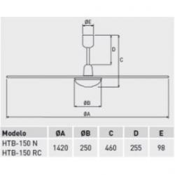 Medidas de ventilador de techo estanco