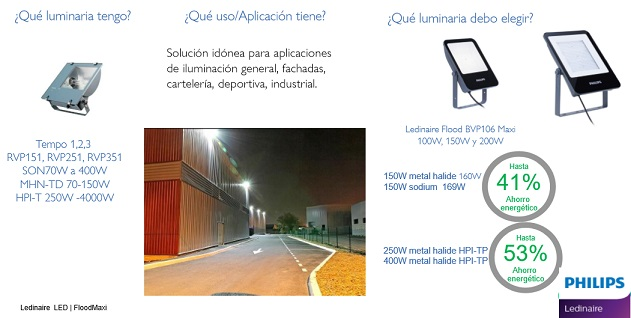 Proyectores LED Maxi Philips Ledinaire