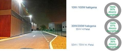 Proyectores LED Philips Ledinaire