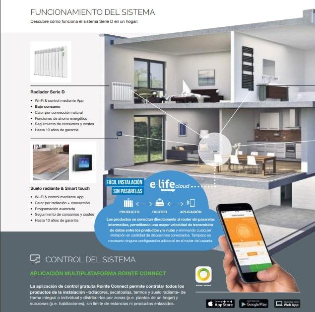 Nuevos sistemas calefacción con mayor ahorro energía