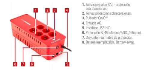 SAI Off-line multibase SPS 850 Home Salicru