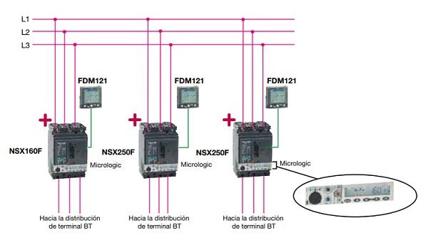 Interruptores caja moldeadaCompact NSX