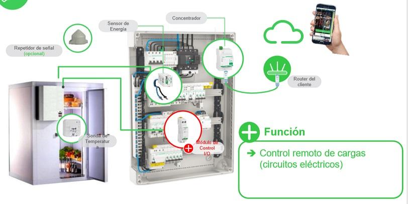EcoStruxure Facility Expert App Schneider controla el apagado de tu nevera