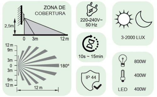 detector de movimiento exterior para pared 220V Detelux KPS