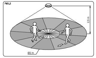 Sensores de movimiento para encender luz ¿cuál elegir?