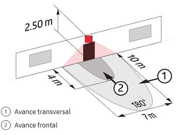 Sensores de movimiento para encender luz