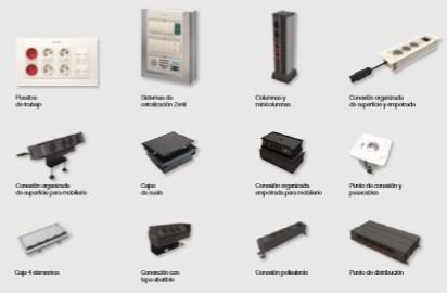 sistemas de conectividad eléctrica y multimedia de Niessen
