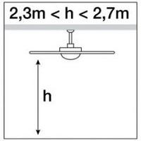 Ventiladores de techo: tamaño acorde a superficie a instalar